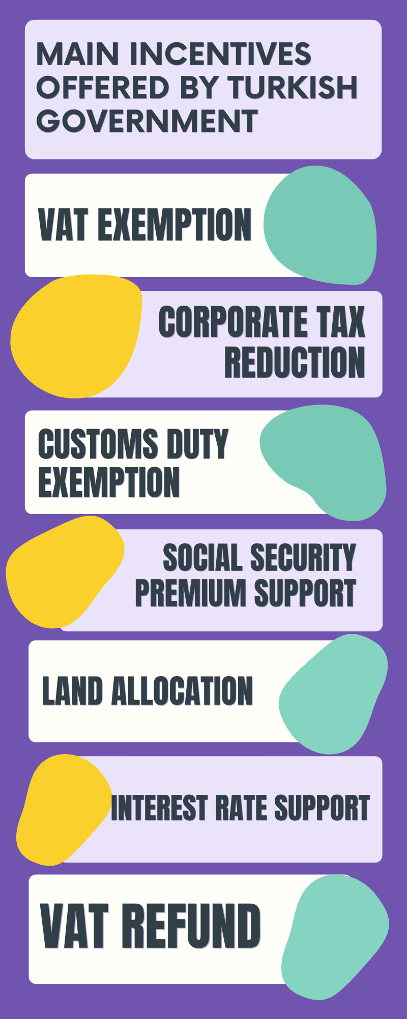 Main incentives of Turkish Government